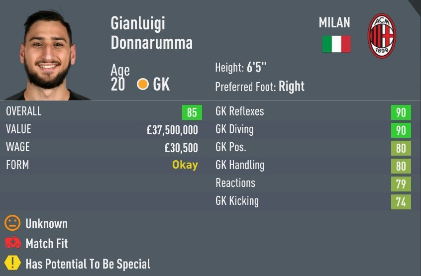 Fifa 20 Wonderkids Best Italian Players To Sign In Career Mode