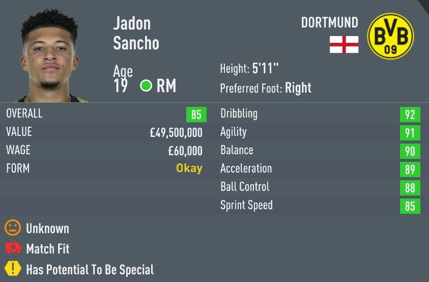 FIFA 20 Wonderkids: Best English Players to Sign in Career Mode - Outsider  Gaming