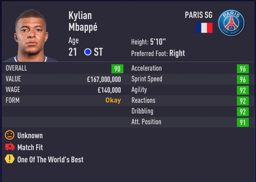 An image of Mbappe's stats